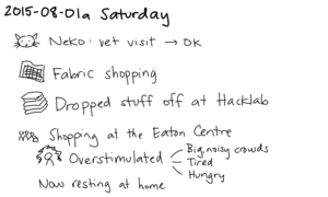 2015-08-01a Saturday -- index card #journal