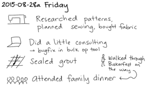 2015-08-28a Friday -- index card #journal
