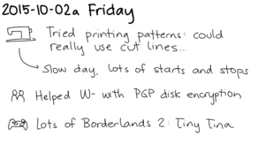 2015-10-02a Friday -- index card #journal