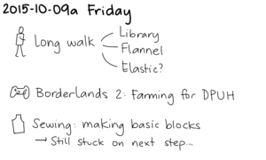 2015-10-09a Friday -- index card #journal