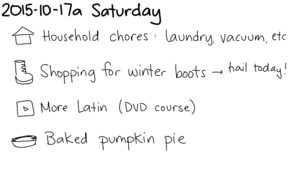 2015-10-17a Saturday -- index card #journal