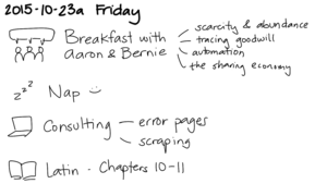 2015-10-23a Friday -- index card #journal