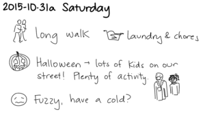 2015-10-31a Saturday -- index card #journal