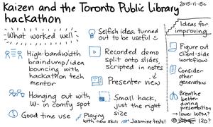 2015-11-15c Kaizen and the Toronto Public Library hackathon -- index card #tpl #hackathon #kaizen #improvement