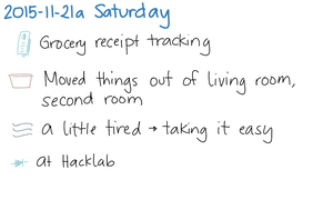 2015-11-21a Saturday -- index card #journal