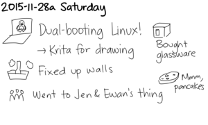 2015-11-28a Saturday -- index card #journal