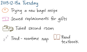 2015-12-15a Tuesday -- index card #journal.png