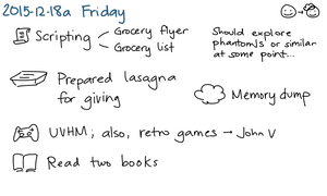2015-12-18a Friday -- index card #journal