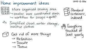 2015-12-25e Home improvement ideas -- index card #home #organization #sewing.png