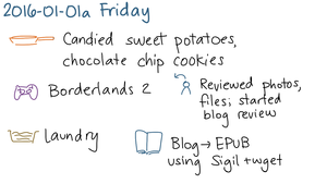 2016-01-01a Friday -- index card #journal