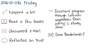 2016-01-08e Friday -- index card #journal