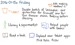 2016-01-15a Friday -- index card #journal