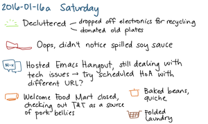 2016-01-16a Saturday -- index card #journal