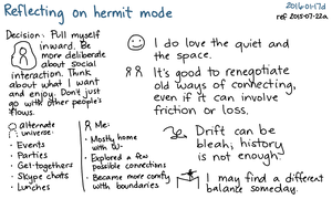2016-01-17d Reflecting on hermit mode -- index card #connecting #hermit #introversion #introvert #review ref 2015-07-22a.png