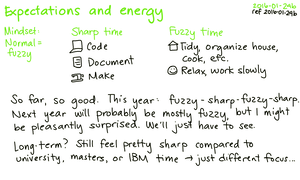 2016-01-24b Expectations and energy -- index card #energy #fuzzy ref 2015-05-03e.png