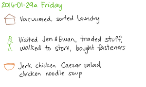 2016-01-29a Friday -- index card #journal