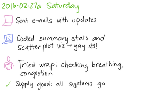 2016-02-27a Saturday -- index card #journal