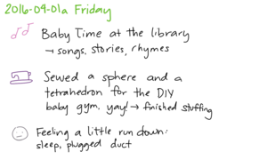 2016-04-01a Friday -- index card #journal
