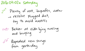 2016-04-02a Saturday -- index card #journal