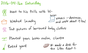 2016-04-16a Saturday -- index card #journal