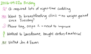 2016-04-22a Friday -- index card #journal