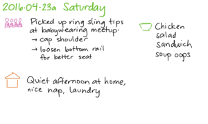 2016-04-23a Saturday -- index card #journal