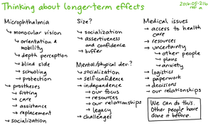 2016-05-21b Thinking about longer-term effects -- index card #concern #parenting #health.png