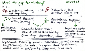 2016-09-03 What's the gap for thinking -- index card #thinking #parenting #time.png