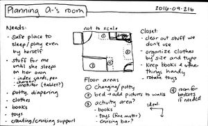 2016-09-21b Planning A-'s room #parenting #furniture #home #planning.jpg