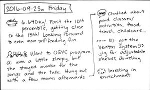 2016-09-23a Friday #daily #journal