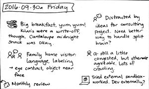 2016-09-30a Friday #daily #journal