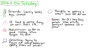 2016-11-01a Tuesday #daily #journal