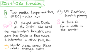 2016-11-08a Tuesday #daily #journal
