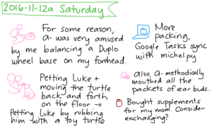 2016-11-12a Saturday #daily #journal