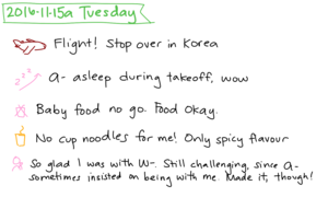 2016-11-15a Tuesday #daily #journal