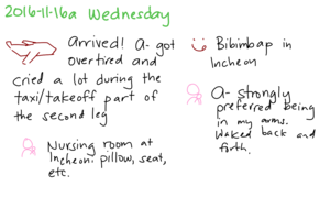2016-11-16a Wednesday #daily #journal