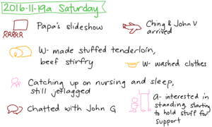 2016-11-19a Saturday #daily #journal