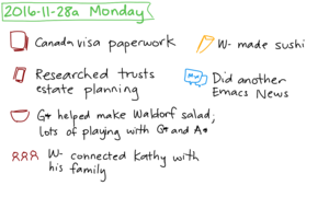 2016-11-28a Monday #daily #journal