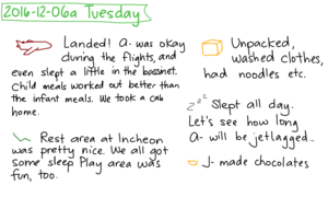2016-12-06a Tuesday #daily #journal