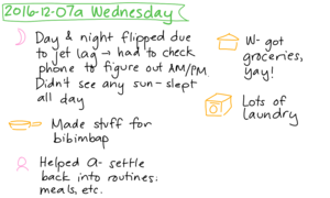 2016-12-07a Wednesday #daily #journal