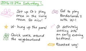 2016-12-24a Saturday #daily #journal