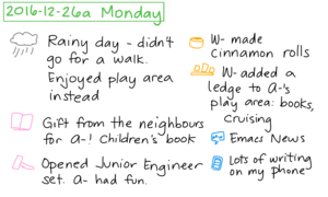 2016-12-26a Monday #daily #journal
