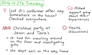 2016-12-27b Tuesday #daily #journal