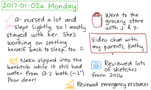 2017-01-02a Monday #daily #journal
