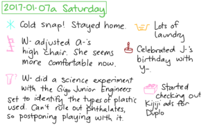 2017-01-07a Saturday #daily #journal
