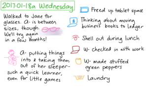 2017-01-18a Wednesday #daily #journal
