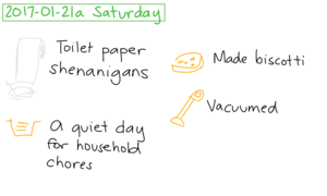 2017-01-21a Saturday #daily #journal