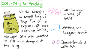 2017-01-27a Friday #daily #journal