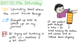 2017-02-04a Saturday #daily #journal