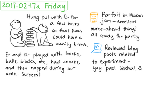 2017-02-17a Friday #daily #journal